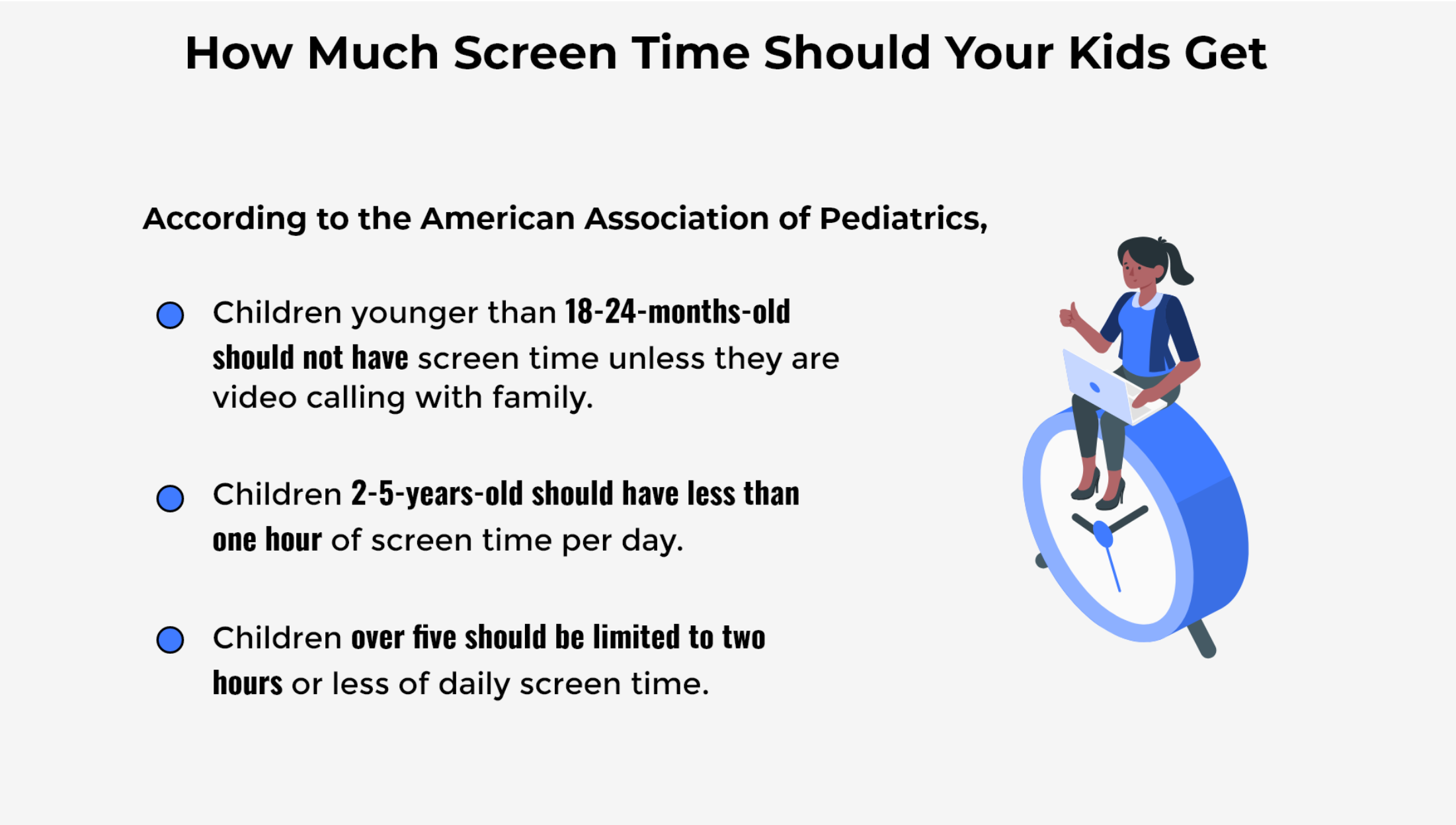 List of Screen time